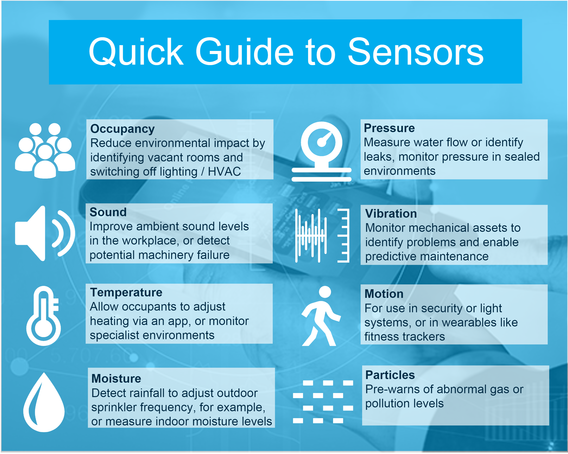 Quick Guide to Sensors Infographic by SWG