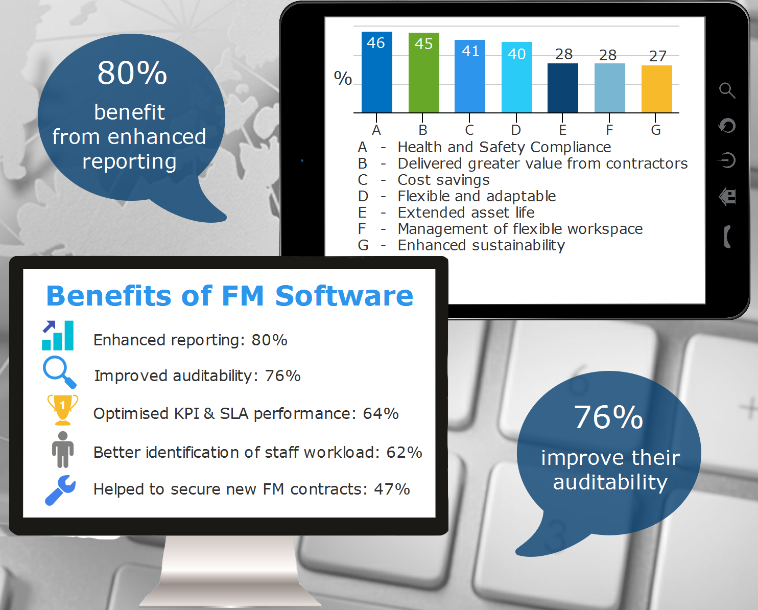 hi res Info - benefits of cafm v2